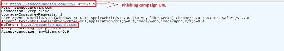 Phishing_Redirection